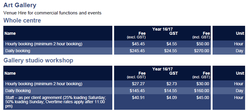 Fees-and-Charges.png